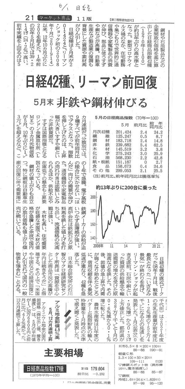 20210601日本経済新聞
