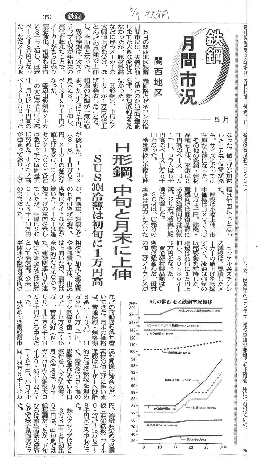 20210609鉄鋼新聞