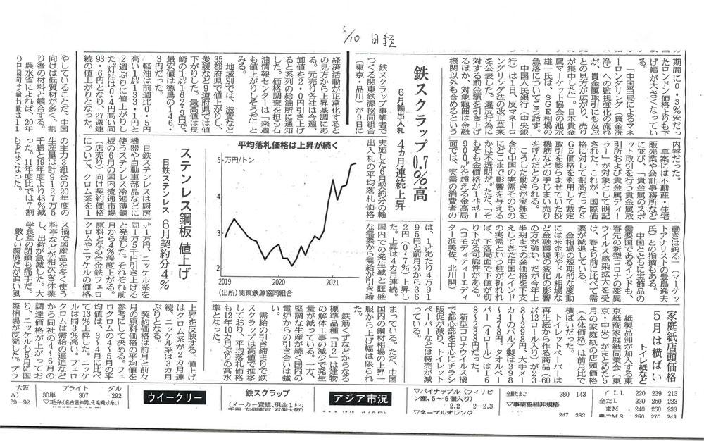 20210610日本経済新聞