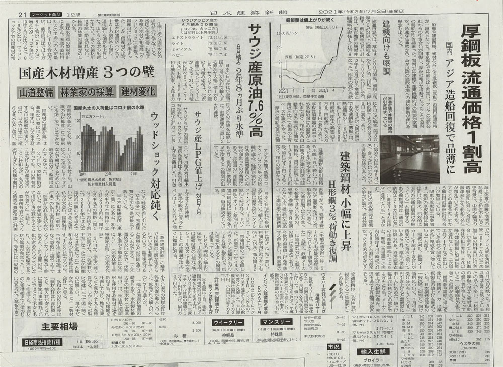 20210702日本経済新聞
